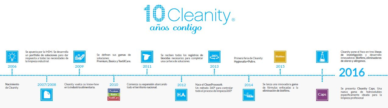 cleanity-time-line