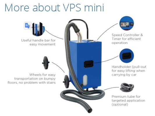 vps mini system eliminador de olores