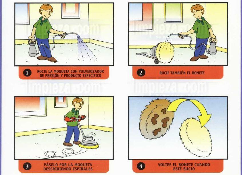 Material didáctico 15: Sistema de bonete